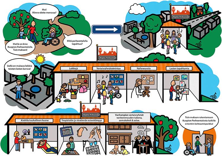 Perheentalon toimintaa esittelevä selkoesite on tehty sarjakuvan muotoon. Esitteessä on käytetty kuvituksena monille Perheentalon kävijöille ennestään tuttuja PCS-kuvia tai niiden johdannaisia.
